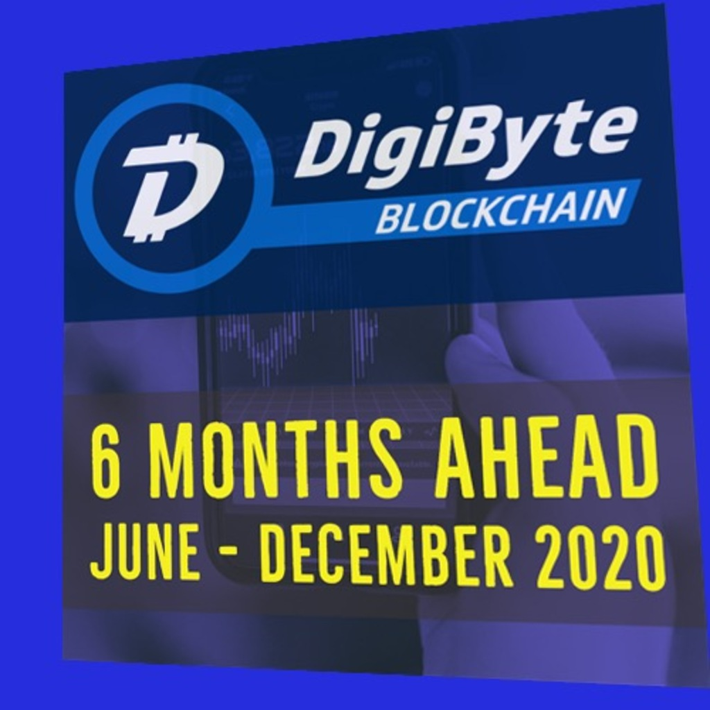 Digibyte Prediction Voucher