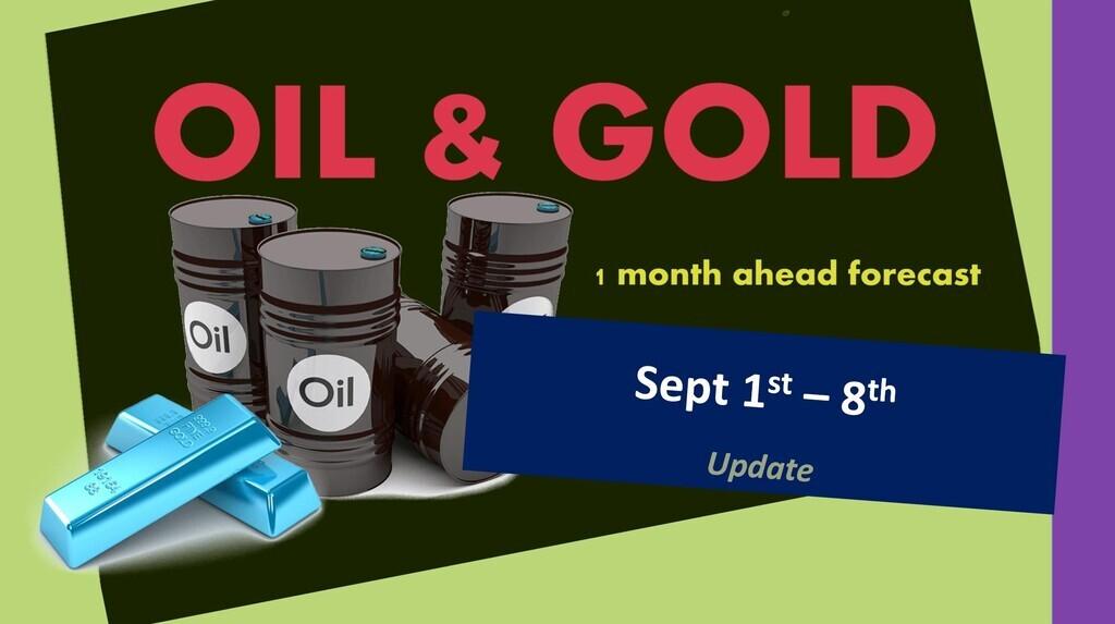 OIL & GOLD Astro forecast until October 1st 2020